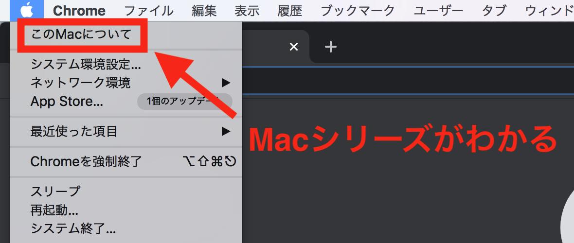 Macシリーズの調べ方